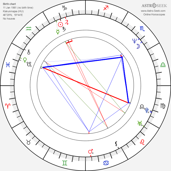 Enikő Eszenyi - Astrology Natal Birth Chart