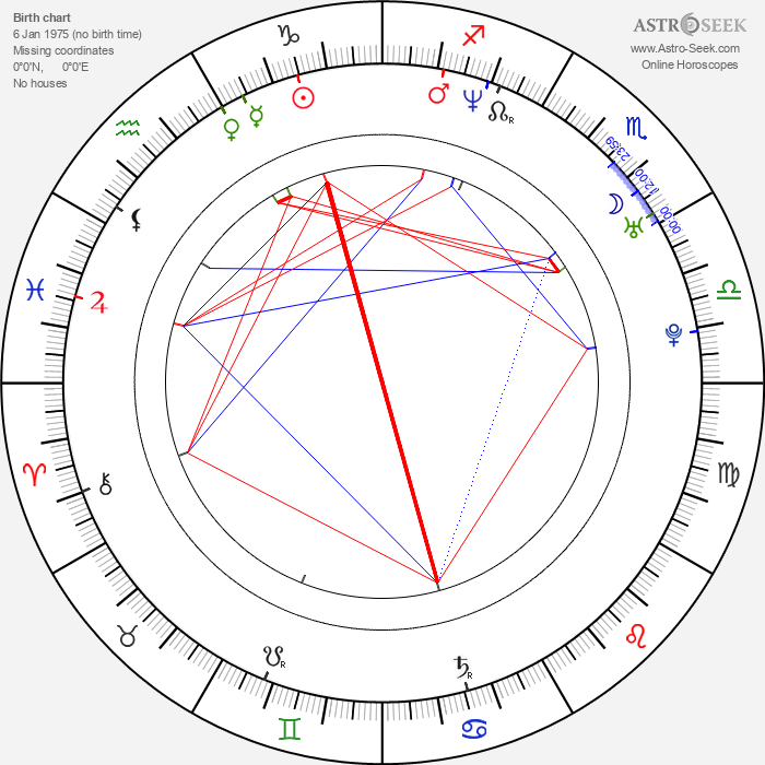Enis Beslagic - Astrology Natal Birth Chart