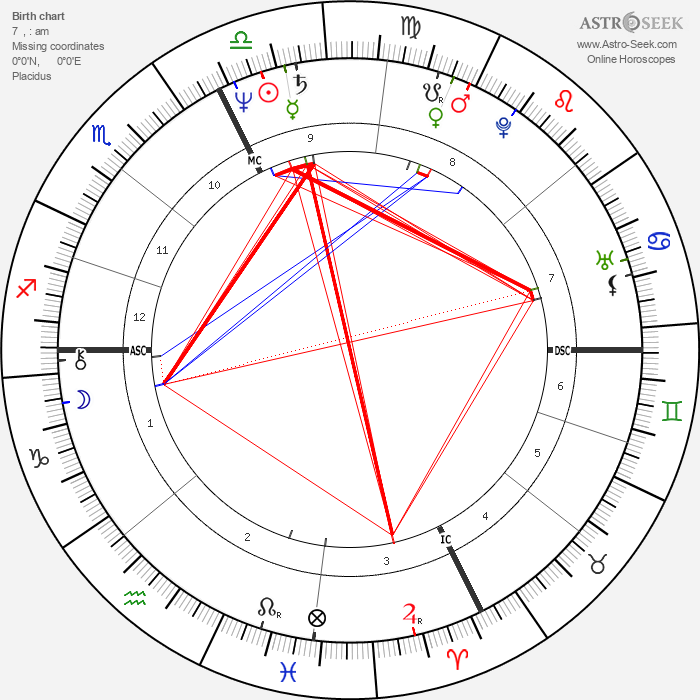 Enki Bilal - Astrology Natal Birth Chart