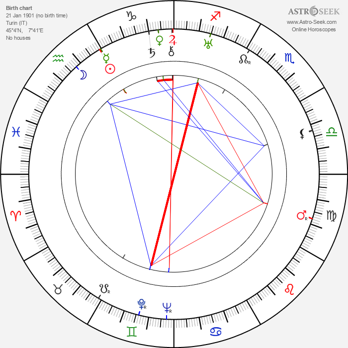 Ennio Cerlesi - Astrology Natal Birth Chart