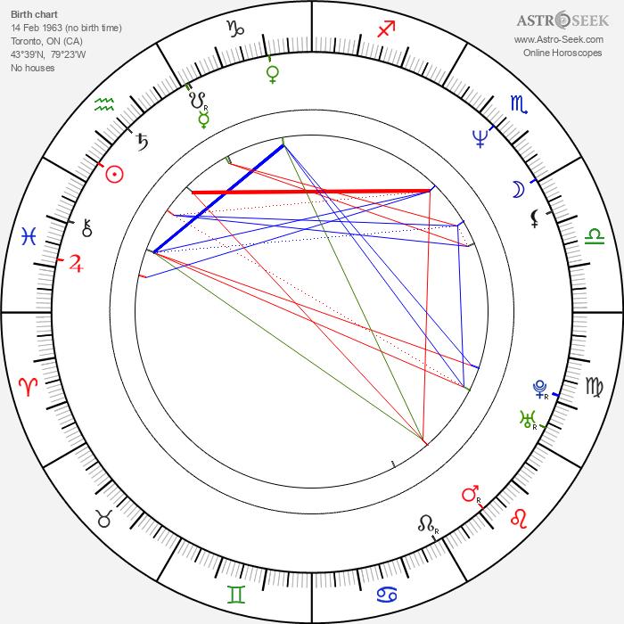 Enrico Colantoni - Astrology Natal Birth Chart