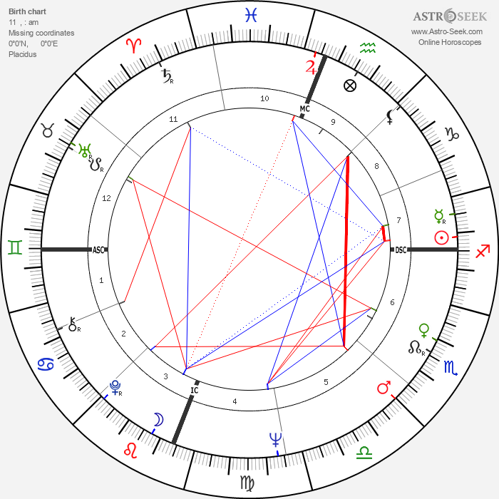 Enrico Macias - Astrology Natal Birth Chart