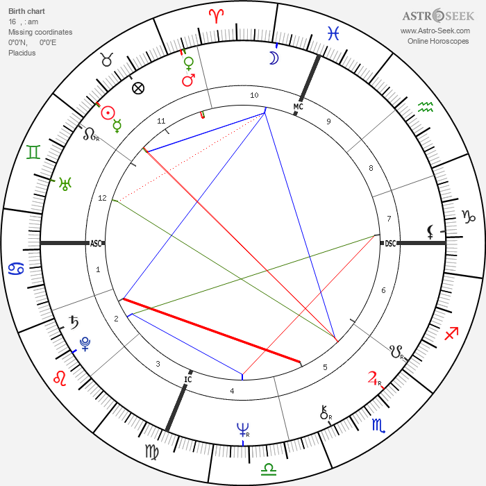 Enzo Acampora - Astrology Natal Birth Chart