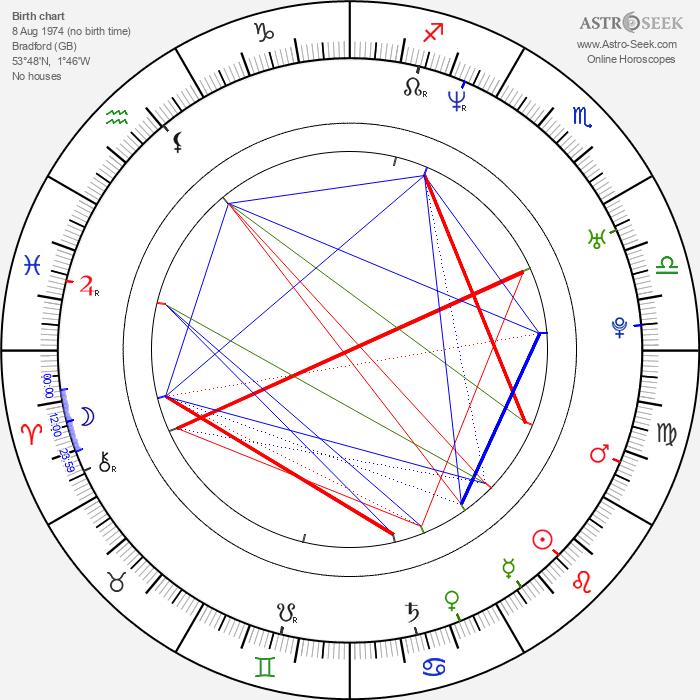 Enzo Cilenti - Astrology Natal Birth Chart