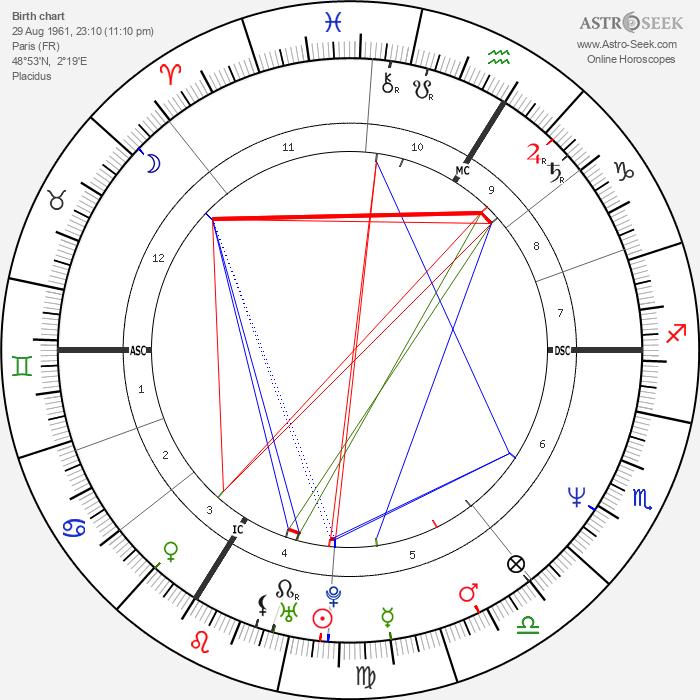 Enzo Enzo - Astrology Natal Birth Chart