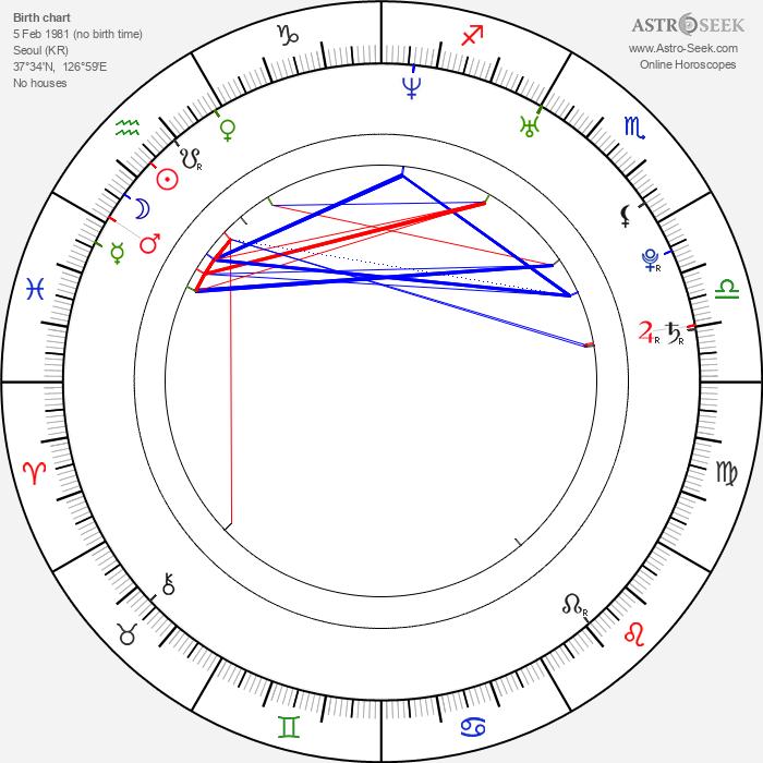 Eon Lee - Astrology Natal Birth Chart
