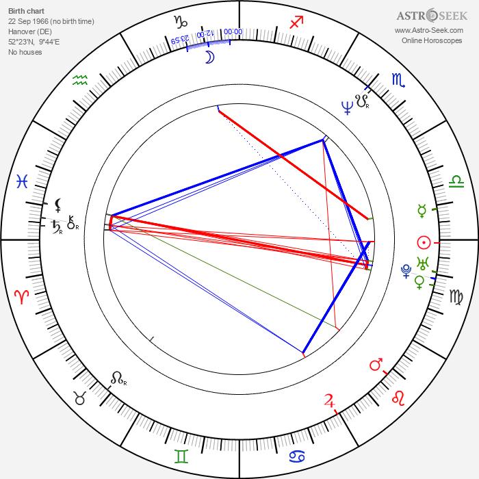 Erdogan Atalay - Astrology Natal Birth Chart