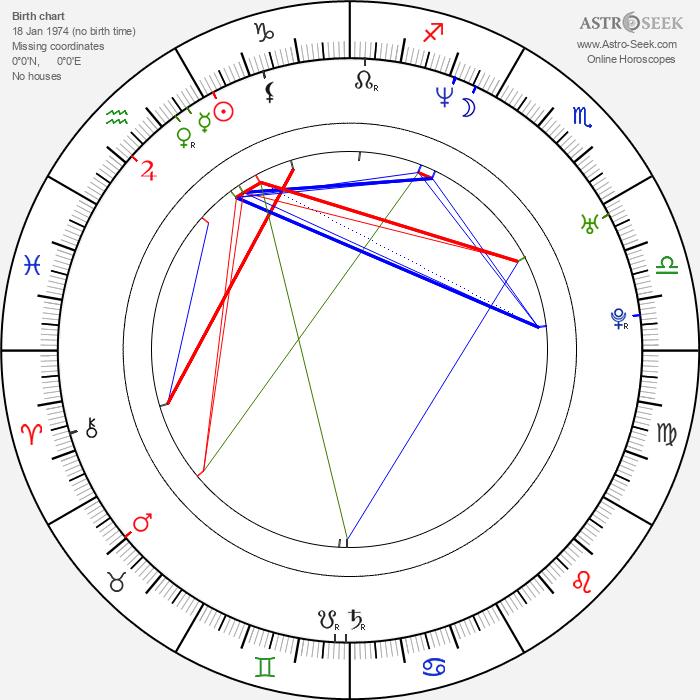 Erez Tadmor - Astrology Natal Birth Chart