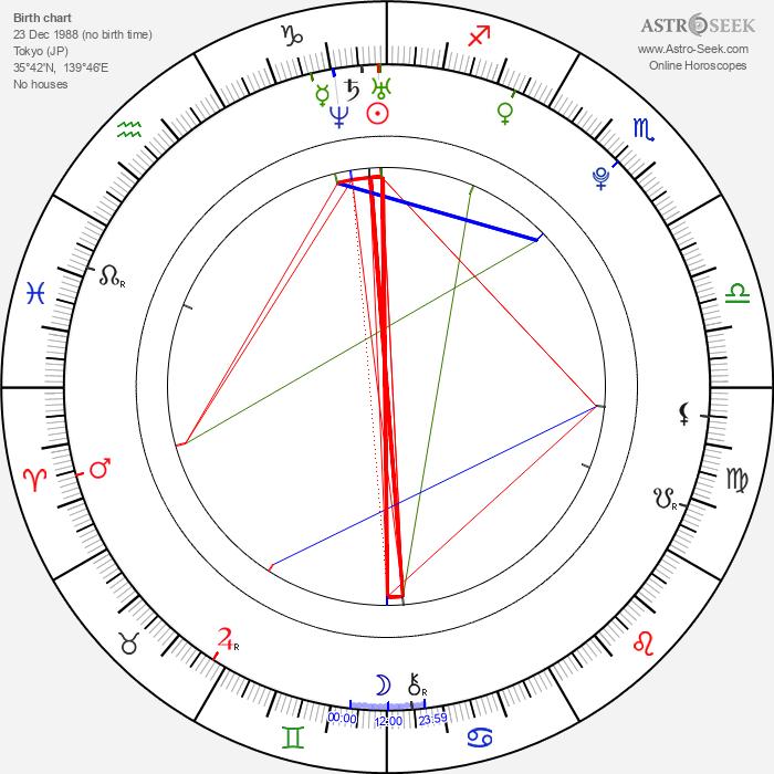 Eri Kamei - Astrology Natal Birth Chart
