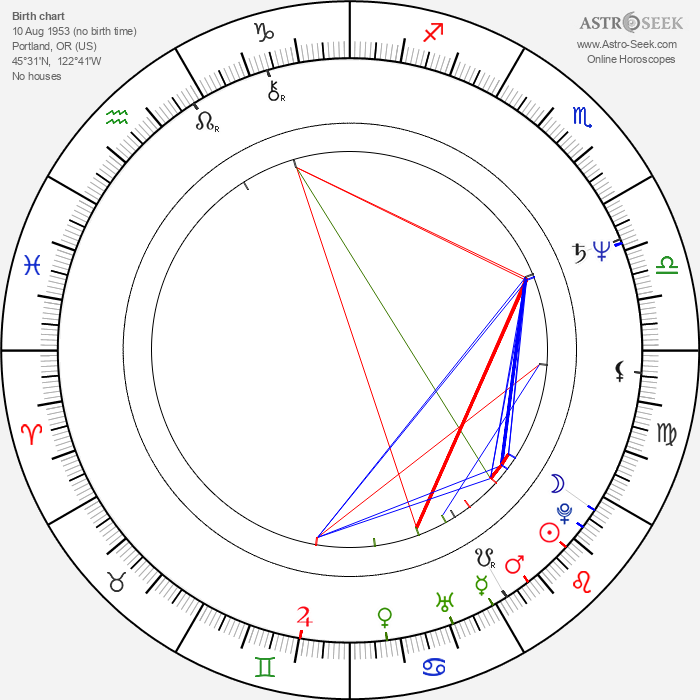 Eric Alan Edwards - Astrology Natal Birth Chart