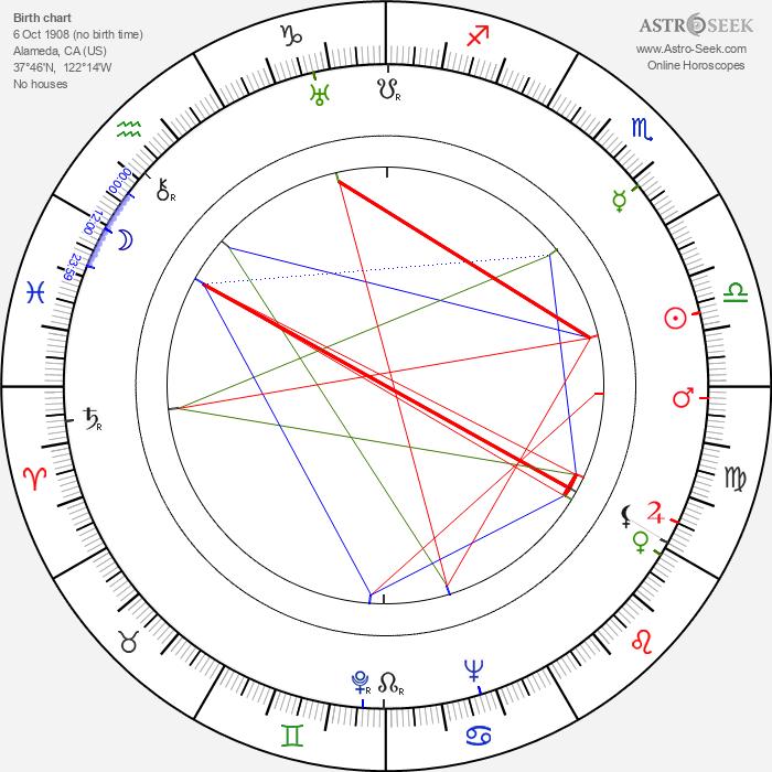 Eric Alden - Astrology Natal Birth Chart