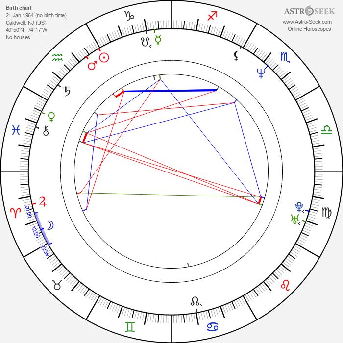 Eric Bross - Astrology Natal Birth Chart