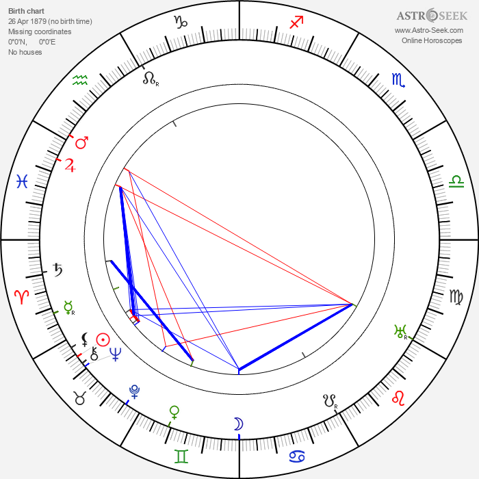 Eric Campbell - Astrology Natal Birth Chart