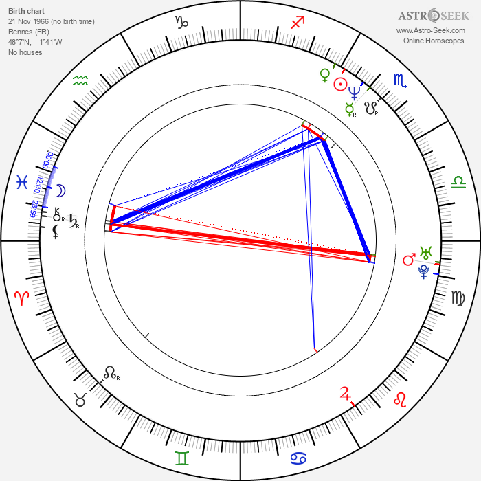 Eric Caravaca - Astrology Natal Birth Chart