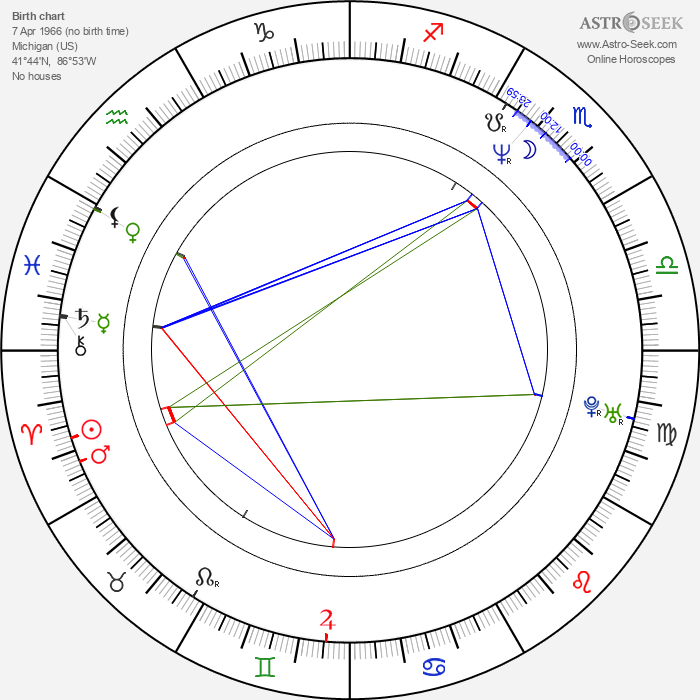 Eric Champnella - Astrology Natal Birth Chart