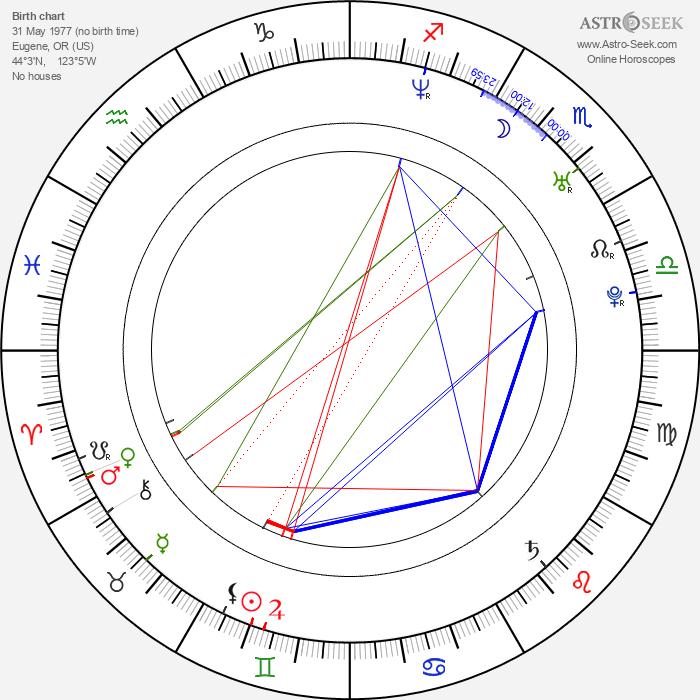Eric Christian Olsen - Astrology Natal Birth Chart