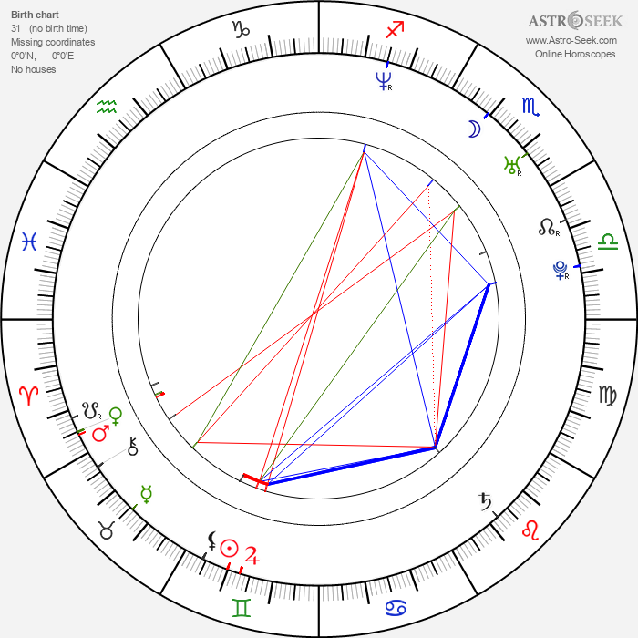 Eric Christian Olsen - Astrology Natal Birth Chart