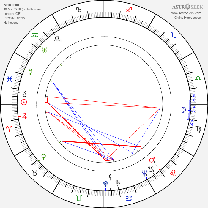 Eric Christmas - Astrology Natal Birth Chart