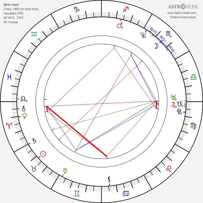 Eric de Montalier - Astrology Natal Birth Chart