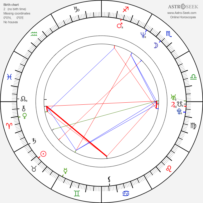 Eric de Montalier - Astrology Natal Birth Chart