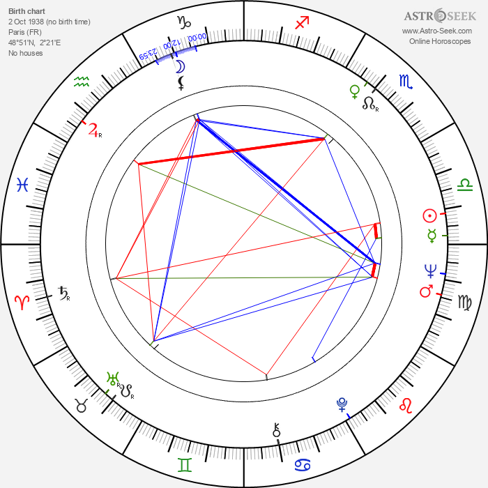 Éric Demarsan - Astrology Natal Birth Chart