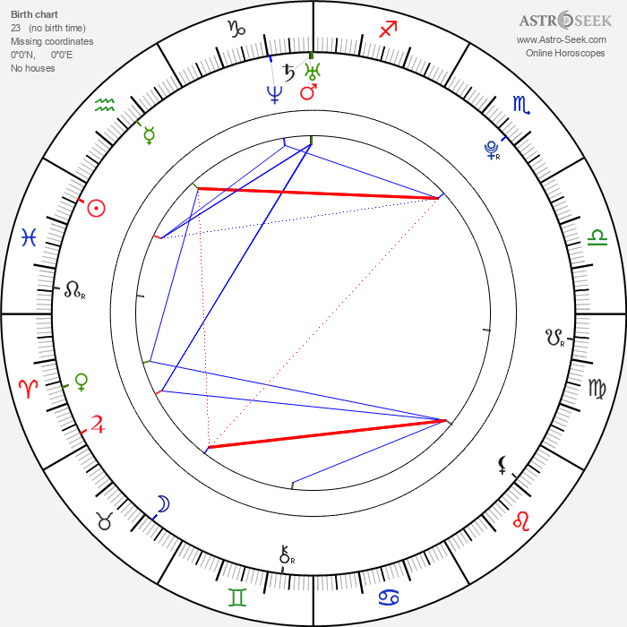 Eric England - Astrology Natal Birth Chart