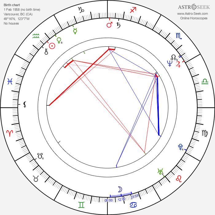 Eric Epstein - Astrology Natal Birth Chart