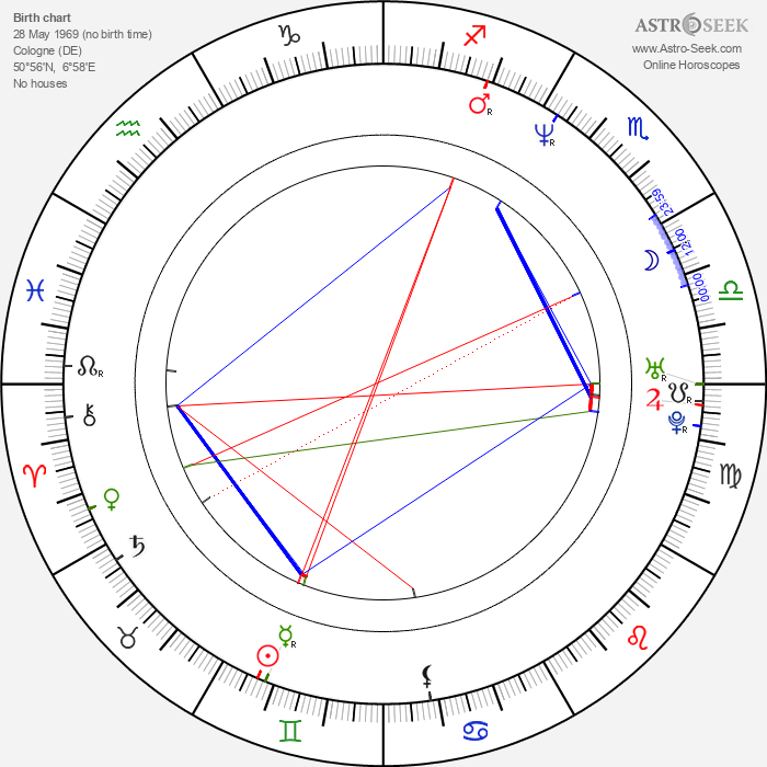Eric Fish - Astrology Natal Birth Chart