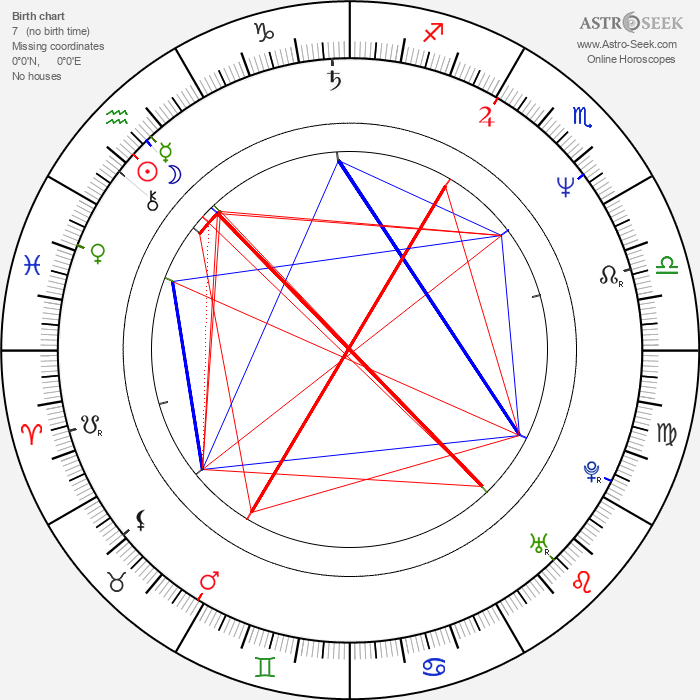 Eric Godon - Astrology Natal Birth Chart