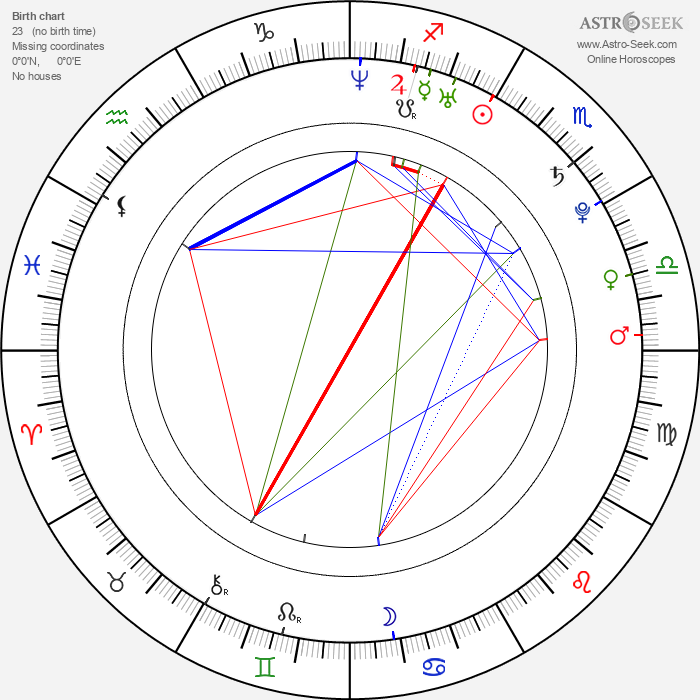 Eric Hordes - Astrology Natal Birth Chart