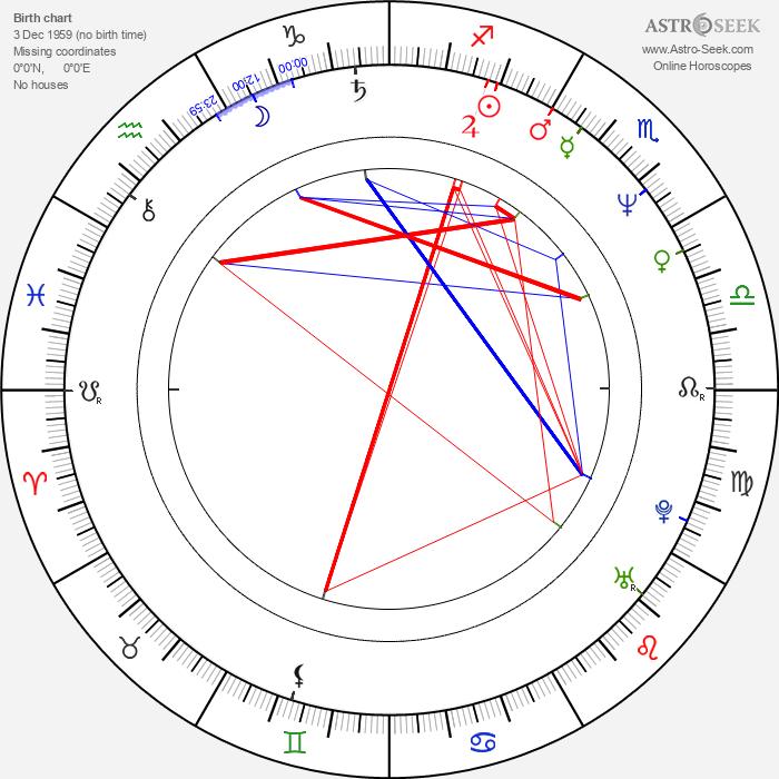Eric Hoziel - Astrology Natal Birth Chart