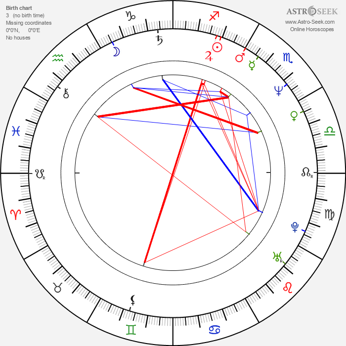 Eric Hoziel - Astrology Natal Birth Chart
