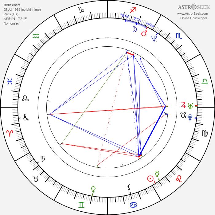 Eric Judor - Astrology Natal Birth Chart