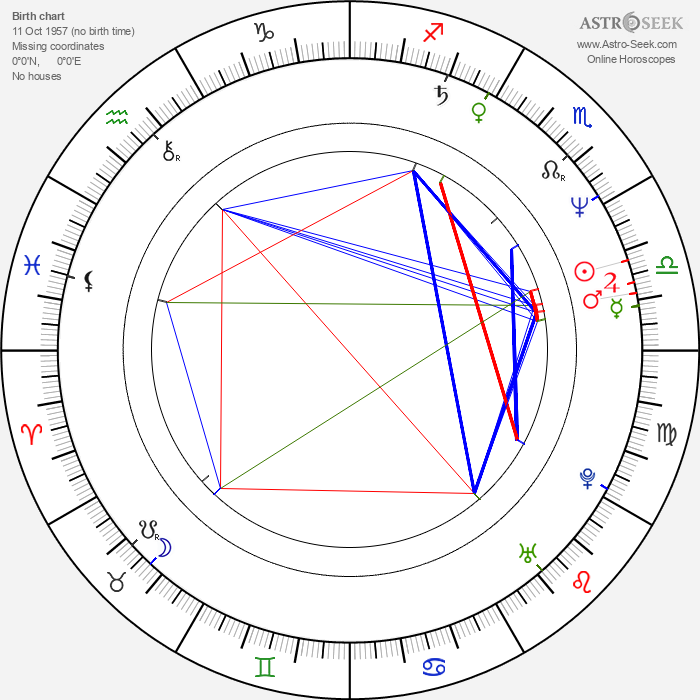 Eric Keenleyside - Astrology Natal Birth Chart
