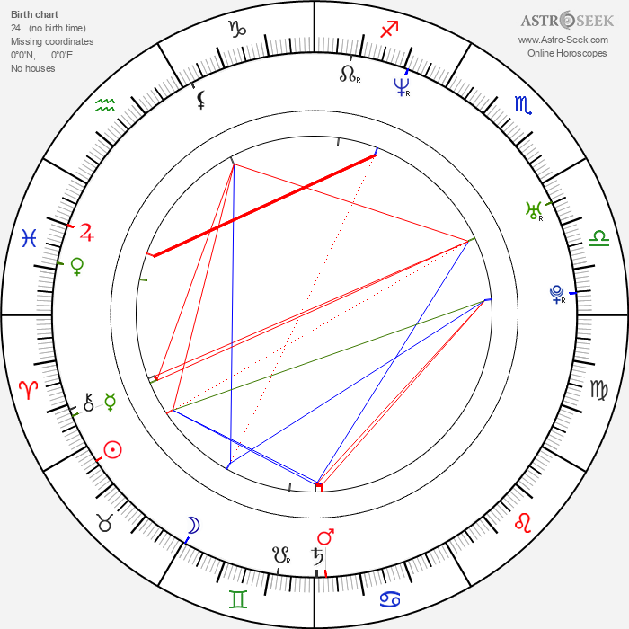 Eric Kripke - Astrology Natal Birth Chart