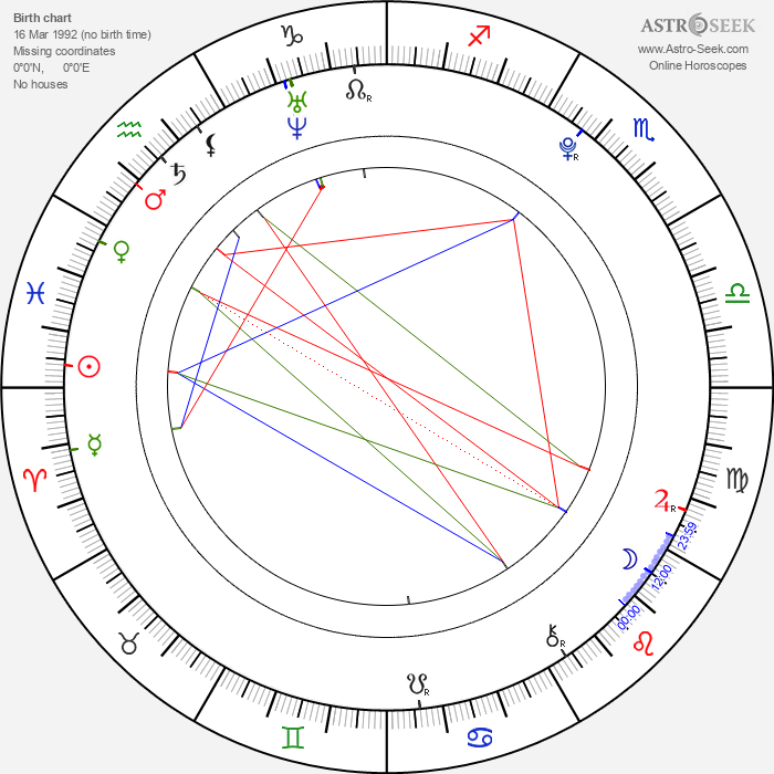 Eric Lager - Astrology Natal Birth Chart
