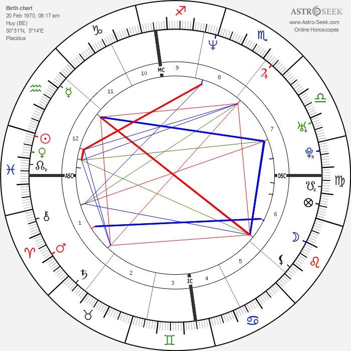 Eric Legnini - Astrology Natal Birth Chart