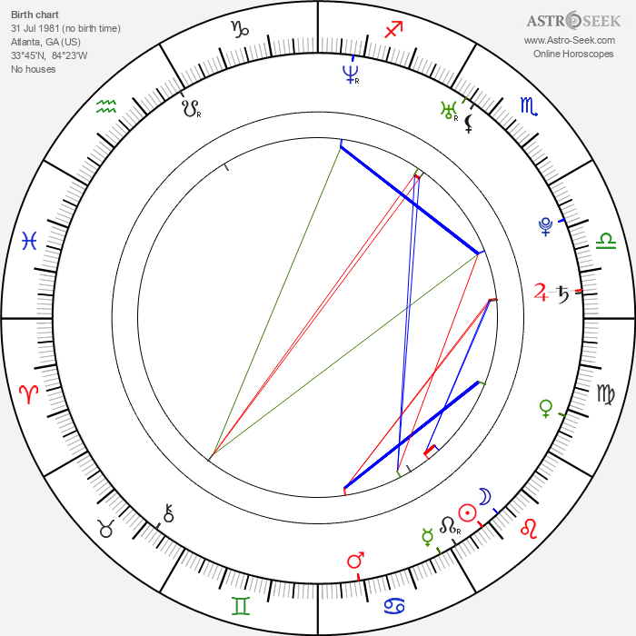 Eric Lively - Astrology Natal Birth Chart
