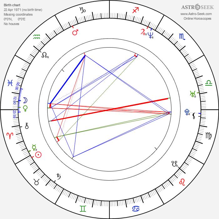 Eric Mabius - Astrology Natal Birth Chart