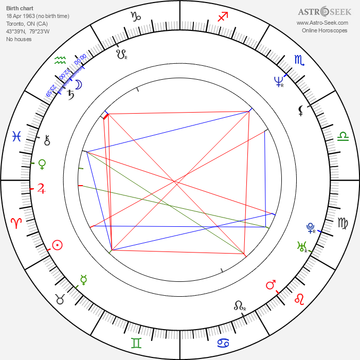 Eric McCormack - Astrology Natal Birth Chart