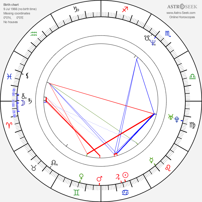 Eric Melvin - Astrology Natal Birth Chart