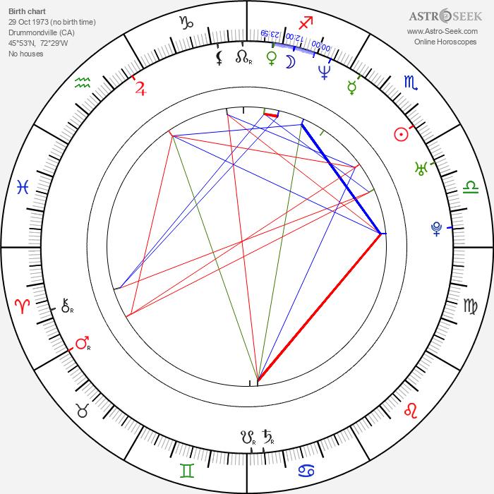 Éric Messier - Astrology Natal Birth Chart