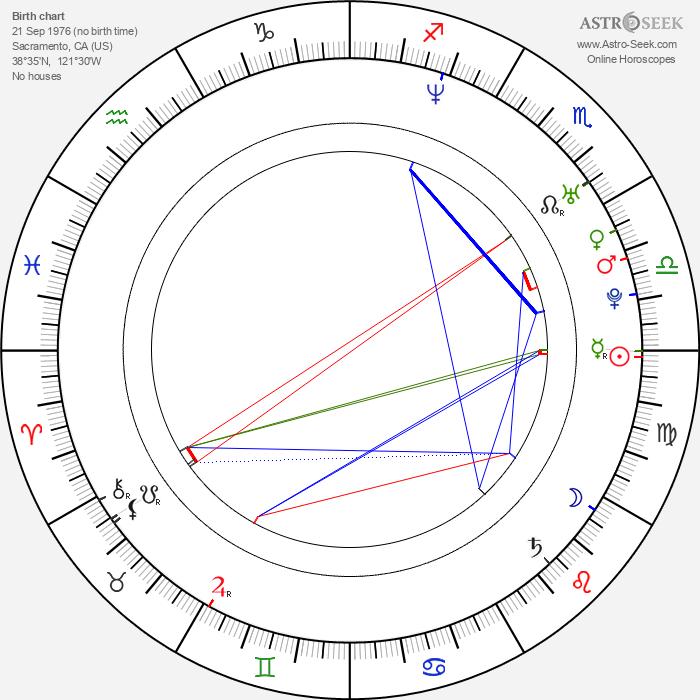 Eric Michael Cole - Astrology Natal Birth Chart