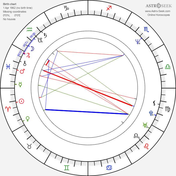Eric Moreau - Astrology Natal Birth Chart