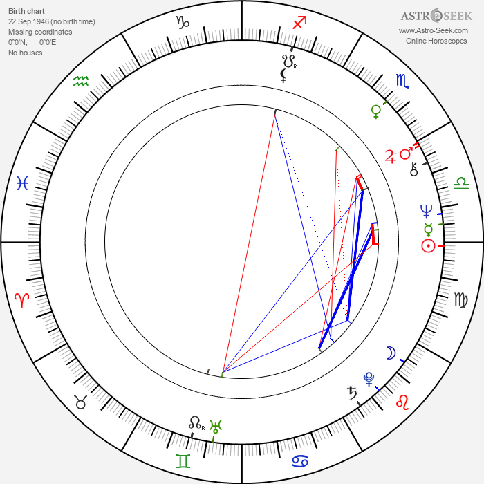 Eric Poppick - Astrology Natal Birth Chart