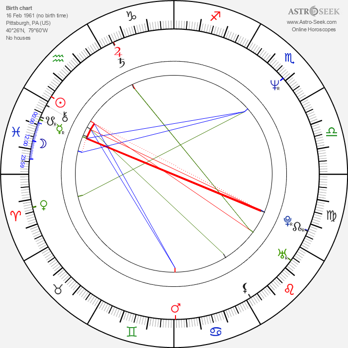 Eric Red - Astrology Natal Birth Chart