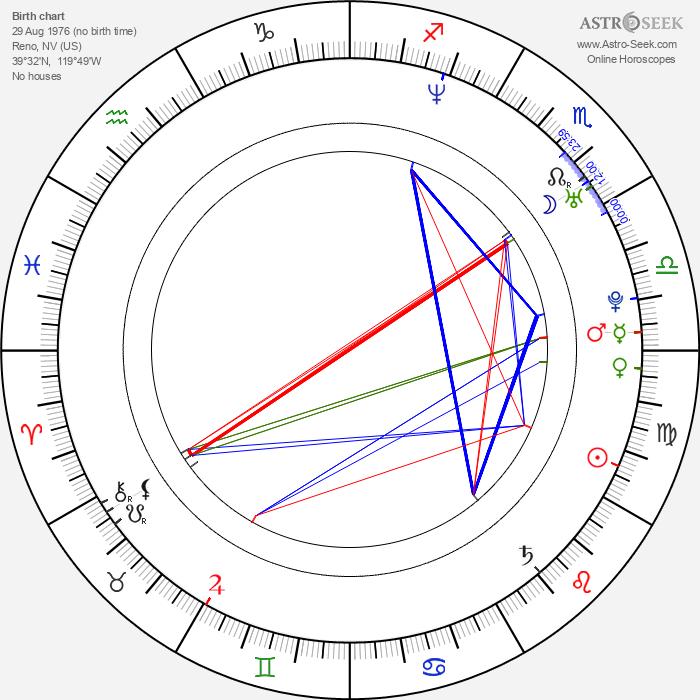 Eric Ritter - Astrology Natal Birth Chart