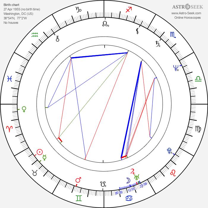 Eric Schmidt - Astrology Natal Birth Chart