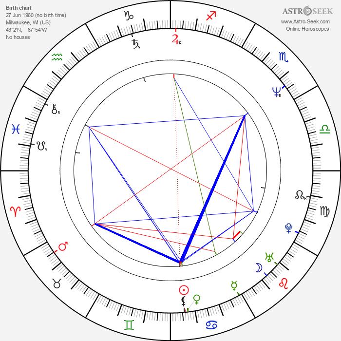 Eric Simonson - Astrology Natal Birth Chart
