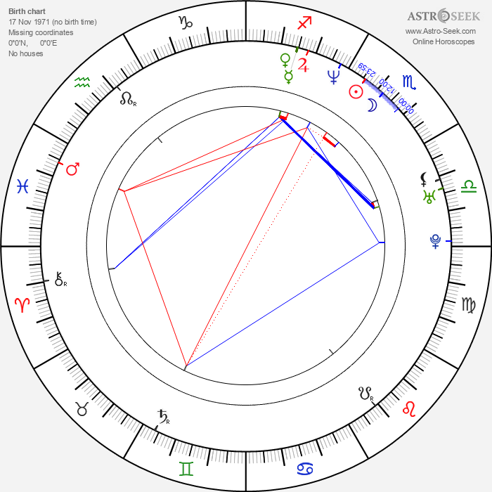 Eric Stanze - Astrology Natal Birth Chart